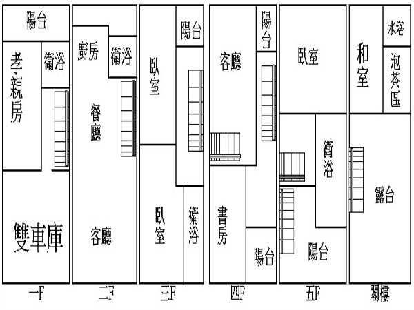 專任法院特區墅無界豪華別墅- 永慶-chling0630 林振豪的房仲網 0982950630